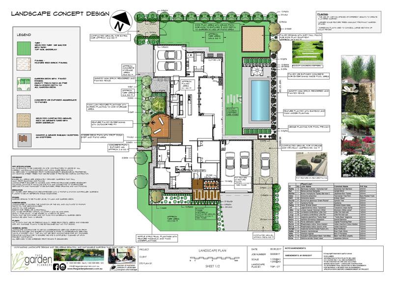 Garden Planners design 5